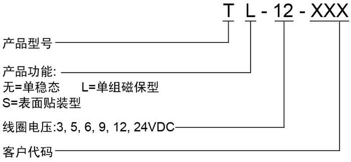 线圈功耗:单稳态=140mw(24vdc:200mw) 单线圈磁保持=100mw(24vdc:150